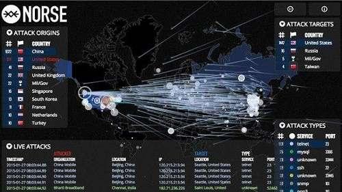 全球网络攻击示意图