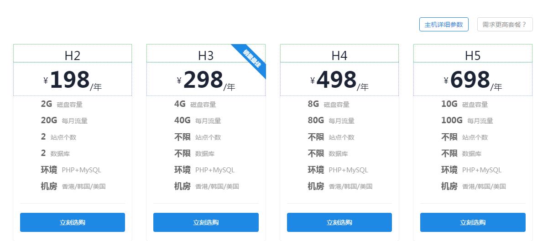 香港空间选择