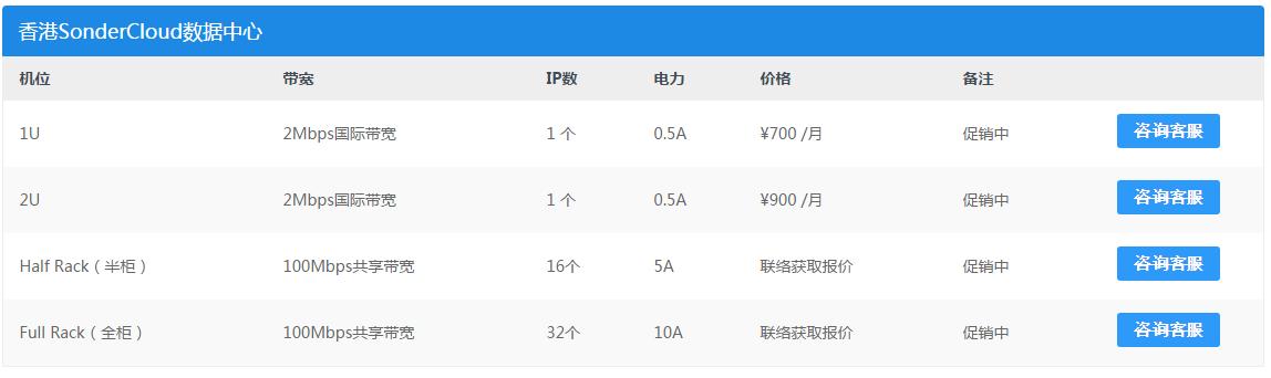 香港服务器托管费用价格表