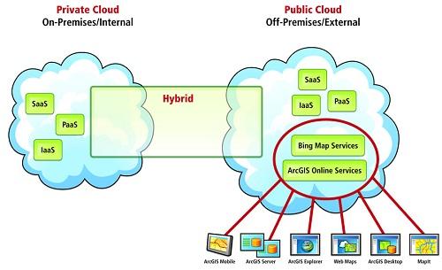 公有云与私有云的概念解读与优势分析