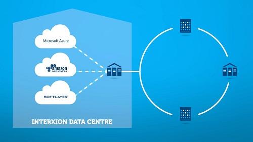 如何降低云服务器数据中心停电风险