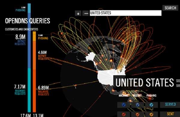 全球DDoS攻击实时监控图