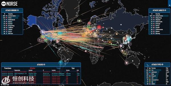 seo面对网站服务器被DDOS攻击该怎么办?